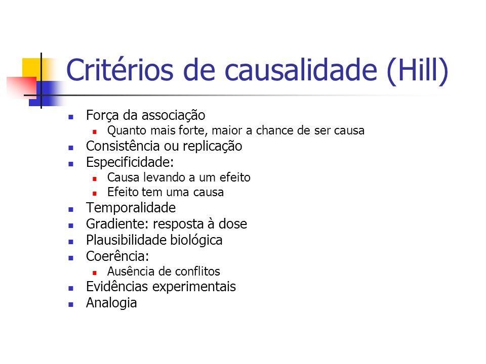 Critérios de causalidade (Hill)