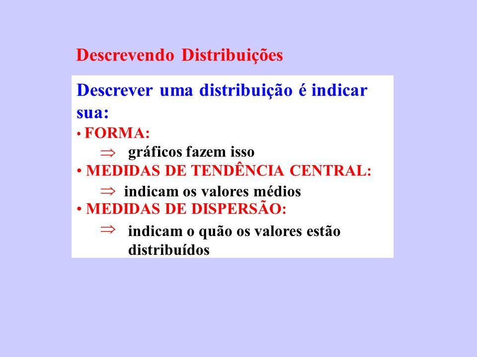 Descrevendo Distribuições