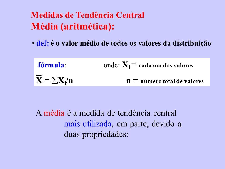 Média (aritmética): Medidas de Tendência Central