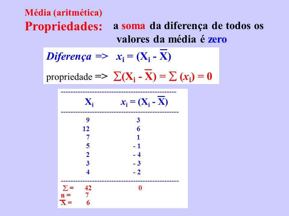 Propriedades: a soma da diferença de todos os valores da média é zero