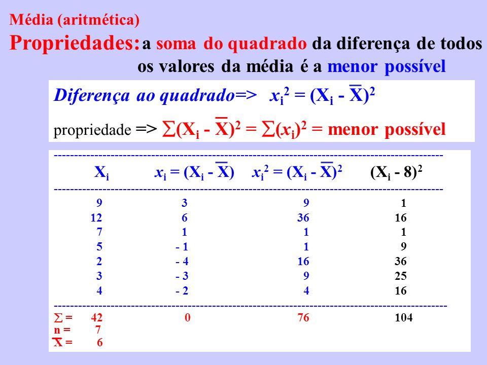 Média (aritmética) Propriedades: a soma do quadrado da diferença de todos os valores da média é a menor possível.