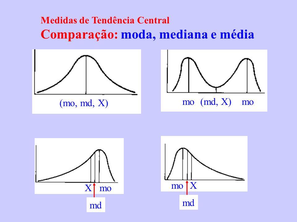 Comparação: moda, mediana e média