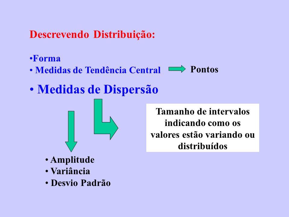 Medidas de Dispersão Descrevendo Distribuição: Forma