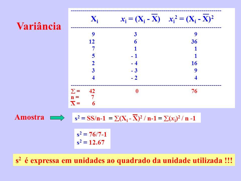 Variância Xi xi = (Xi - X) xi2 = (Xi - X)2 Amostra