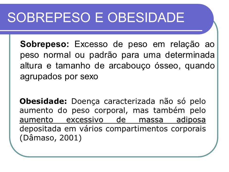 SOBREPESO E OBESIDADE