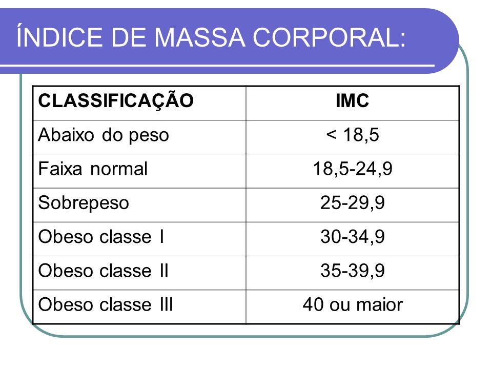ÍNDICE DE MASSA CORPORAL:
