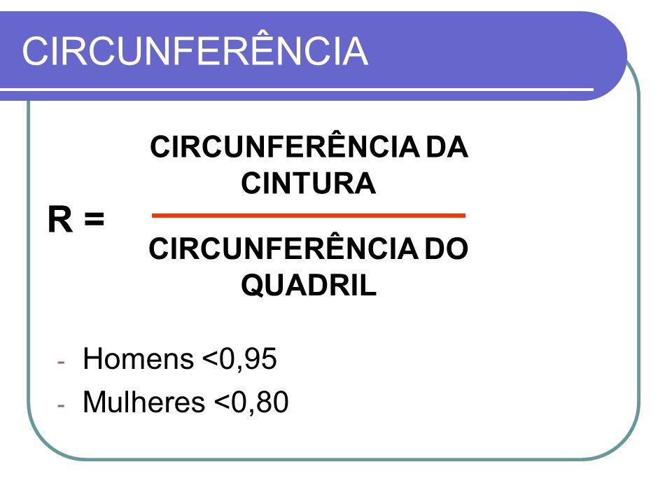 CIRCUNFERÊNCIA DA CINTURA CIRCUNFERÊNCIA DO QUADRIL