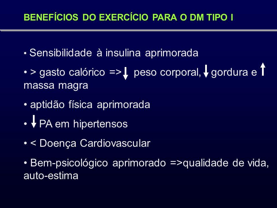 > gasto calórico => peso corporal, gordura e massa magra