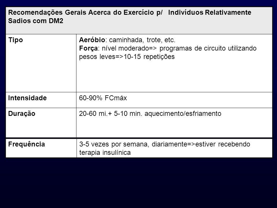 Recomendações Gerais Acerca do Exercício p/ Indivíduos Relativamente Sadios com DM2