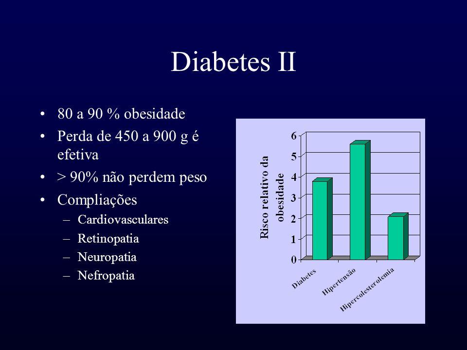 Diabetes II 80 a 90 % obesidade Perda de 450 a 900 g é efetiva