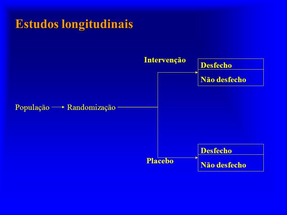 Estudos longitudinais