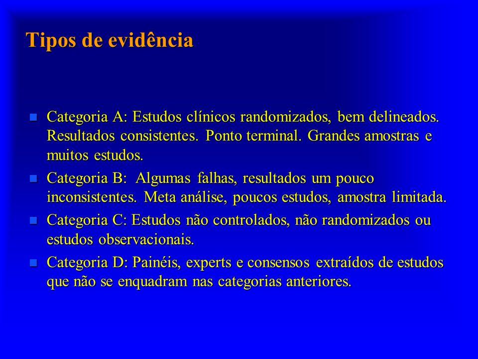 Tipos de evidência