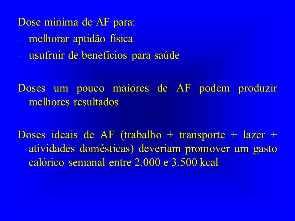 Dose mínima de AF para: melhorar aptidão física. usufruir de benefícios para saúde. Doses um pouco maiores de AF podem produzir melhores resultados.