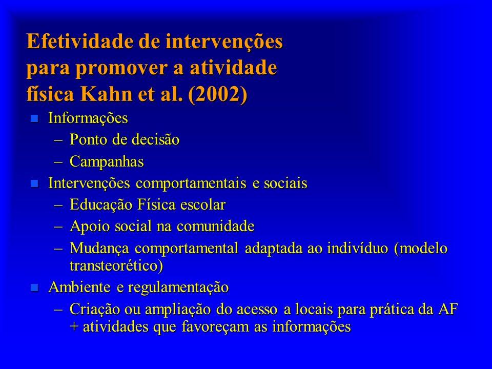 Efetividade de intervenções para promover a atividade física Kahn et al. (2002)