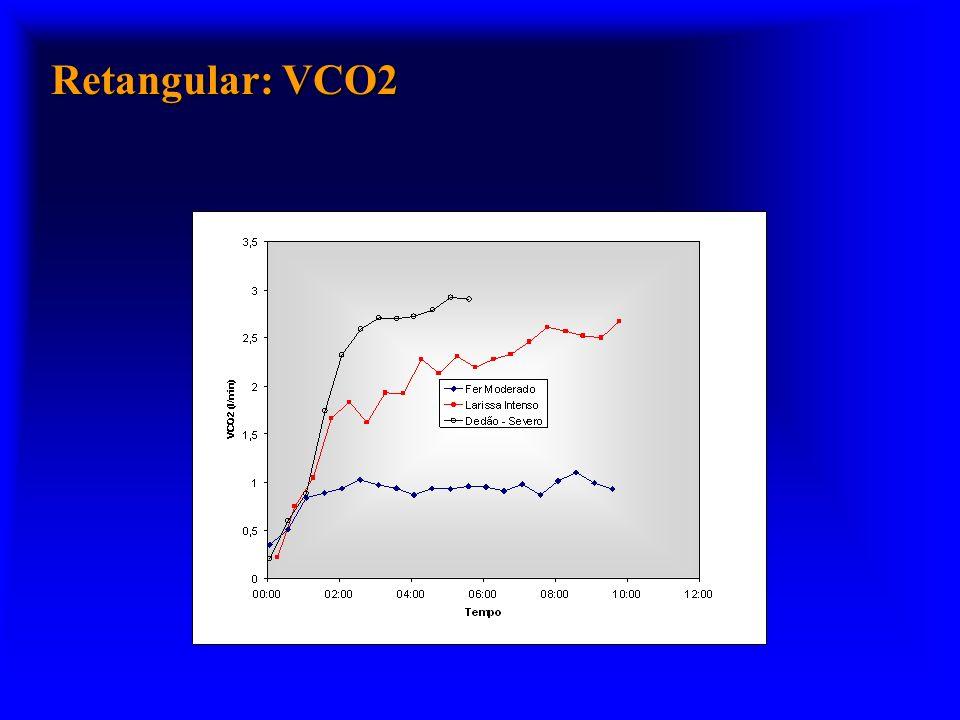 Retangular: VCO2