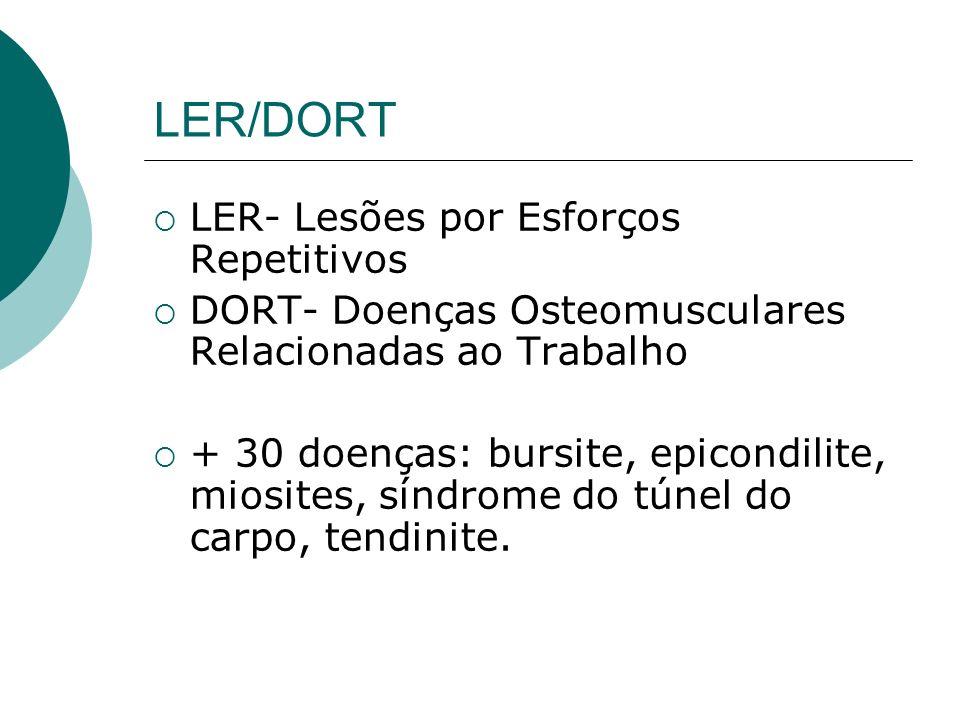 LER/DORT LER- Lesões por Esforços Repetitivos