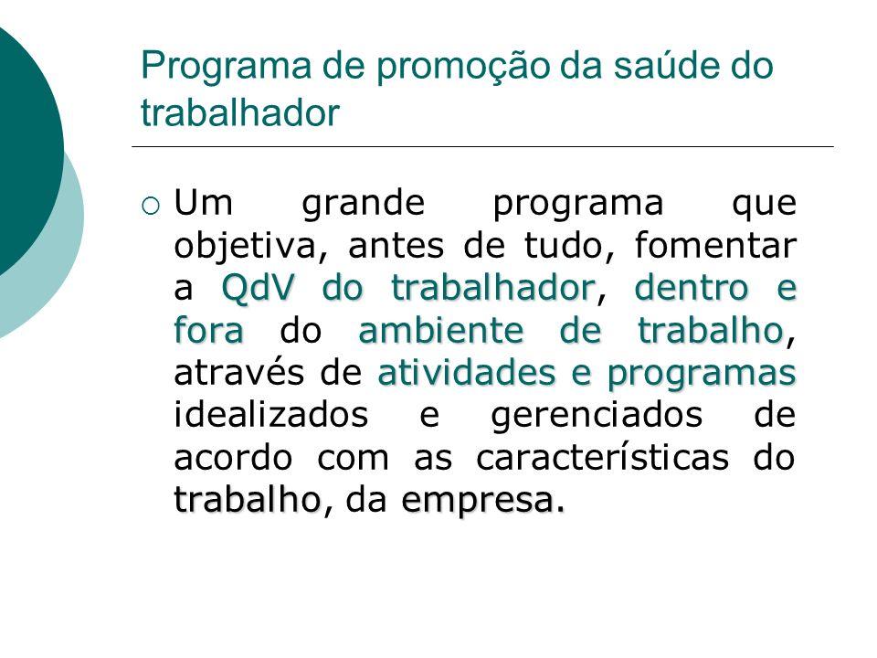 Programa de promoção da saúde do trabalhador