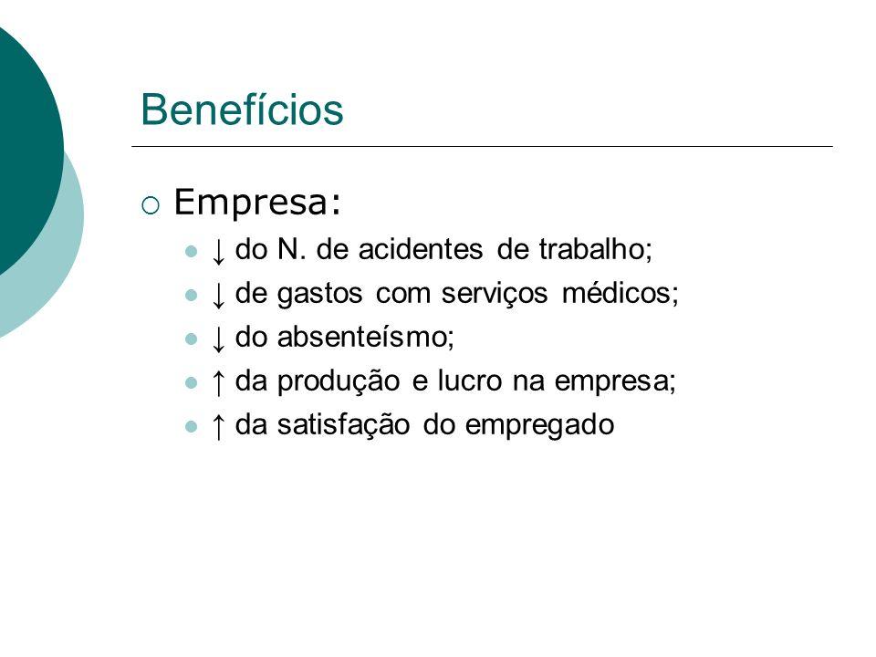 Benefícios Empresa: ↓ do N. de acidentes de trabalho;