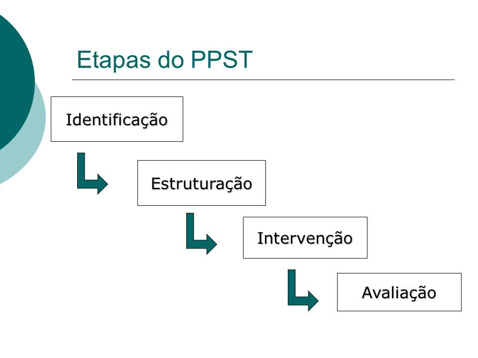 Etapas do PPST Identificação Estruturação Intervenção Avaliação