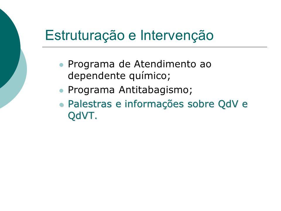 Estruturação e Intervenção