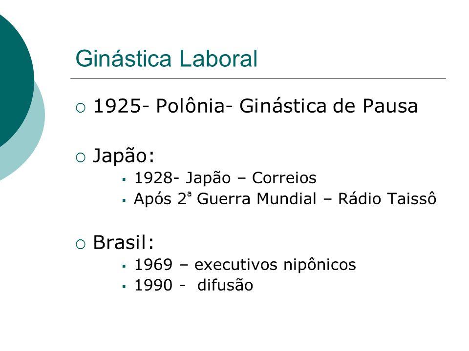 Ginástica Laboral 1925- Polônia- Ginástica de Pausa Japão: Brasil: