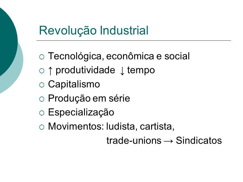 Revolução Industrial Tecnológica, econômica e social