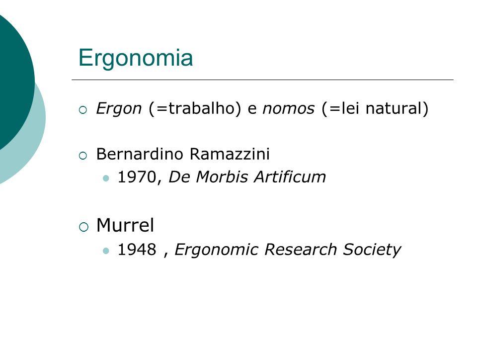 Ergonomia Murrel Ergon (=trabalho) e nomos (=lei natural)