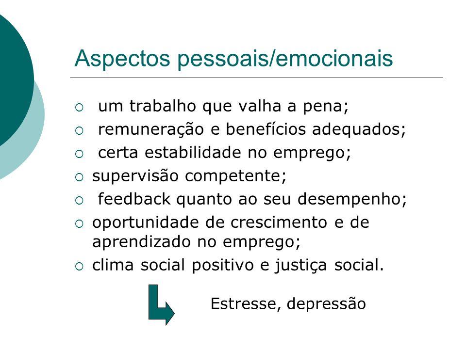 Aspectos pessoais/emocionais