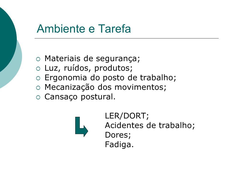 Ambiente e Tarefa Materiais de segurança; Luz, ruídos, produtos;