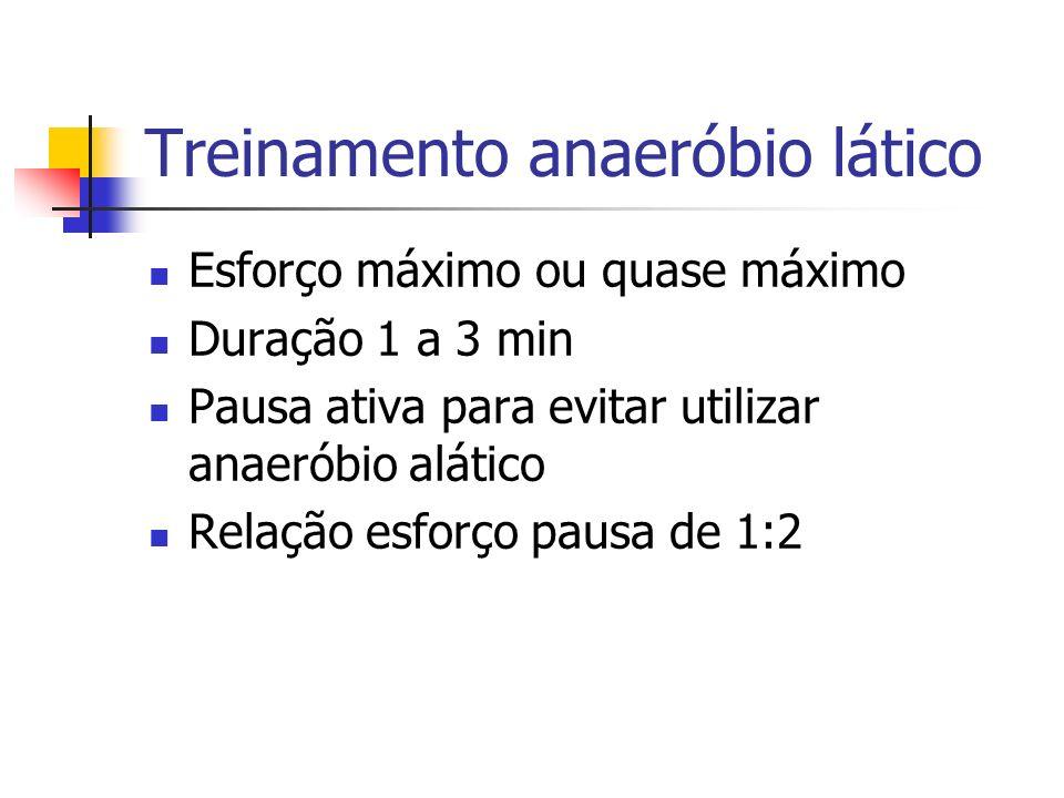Treinamento anaeróbio lático