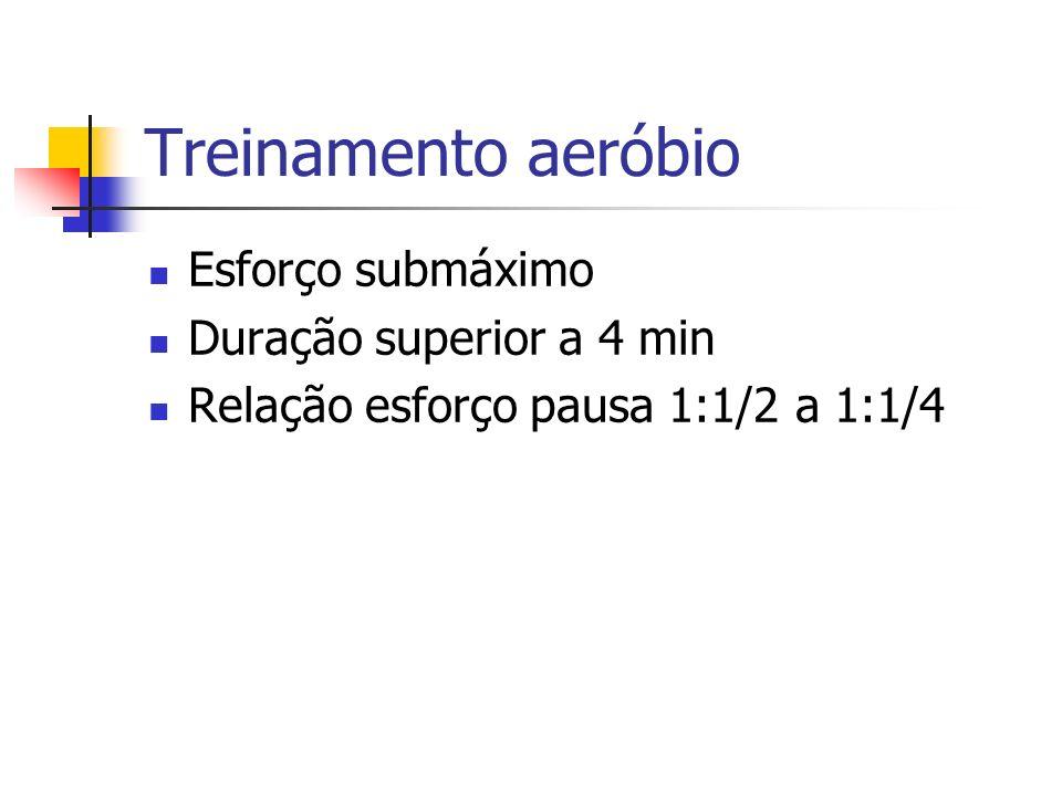 Treinamento aeróbio Esforço submáximo Duração superior a 4 min