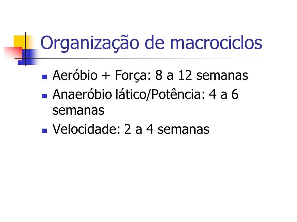 Organização de macrociclos