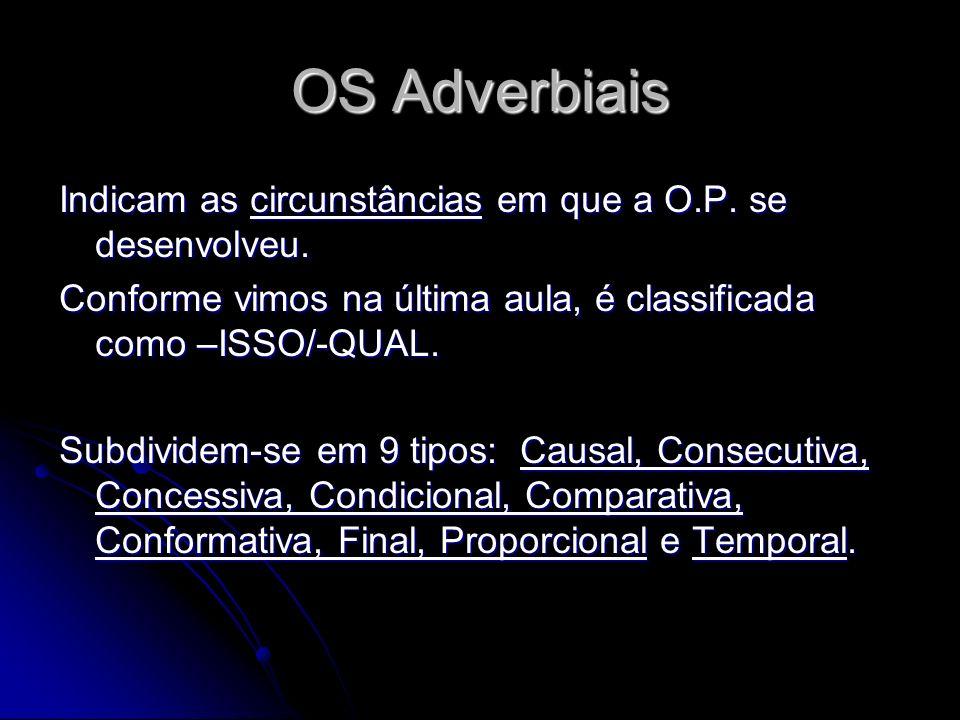 OS Adverbiais Indicam as circunstâncias em que a O.P. se desenvolveu.