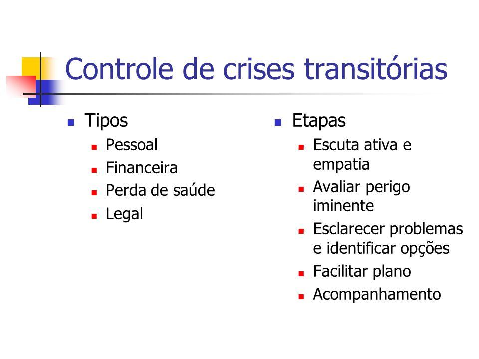Controle de crises transitórias