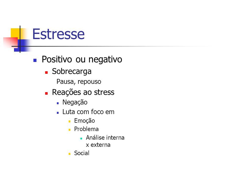 Estresse Positivo ou negativo Sobrecarga Reações ao stress