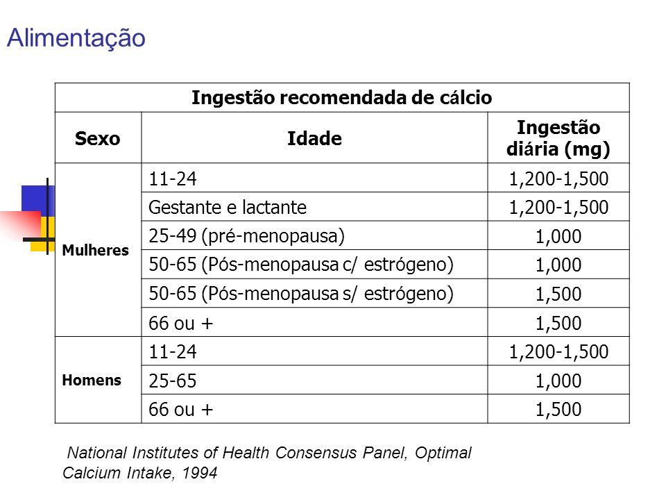 Ingestão recomendada de cálcio