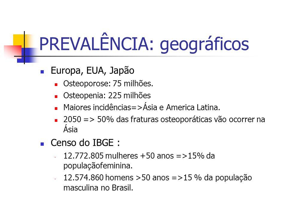 PREVALÊNCIA: geográficos