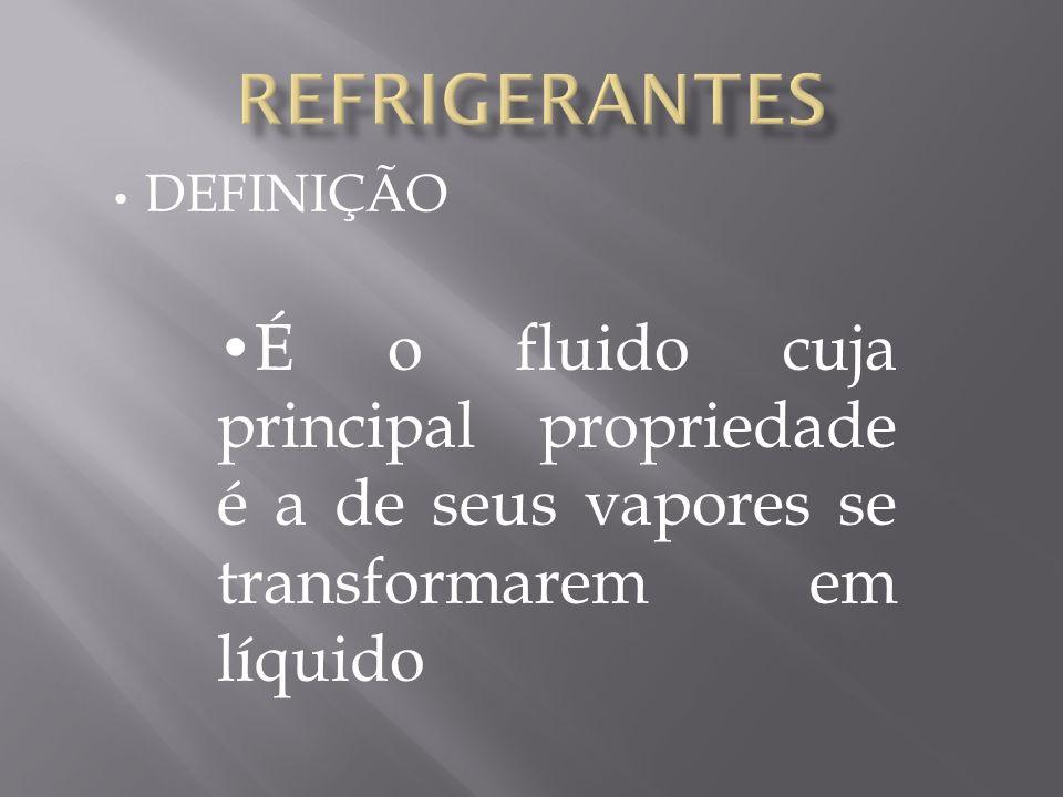 REFRIGERANTES DEFINIÇÃO.
