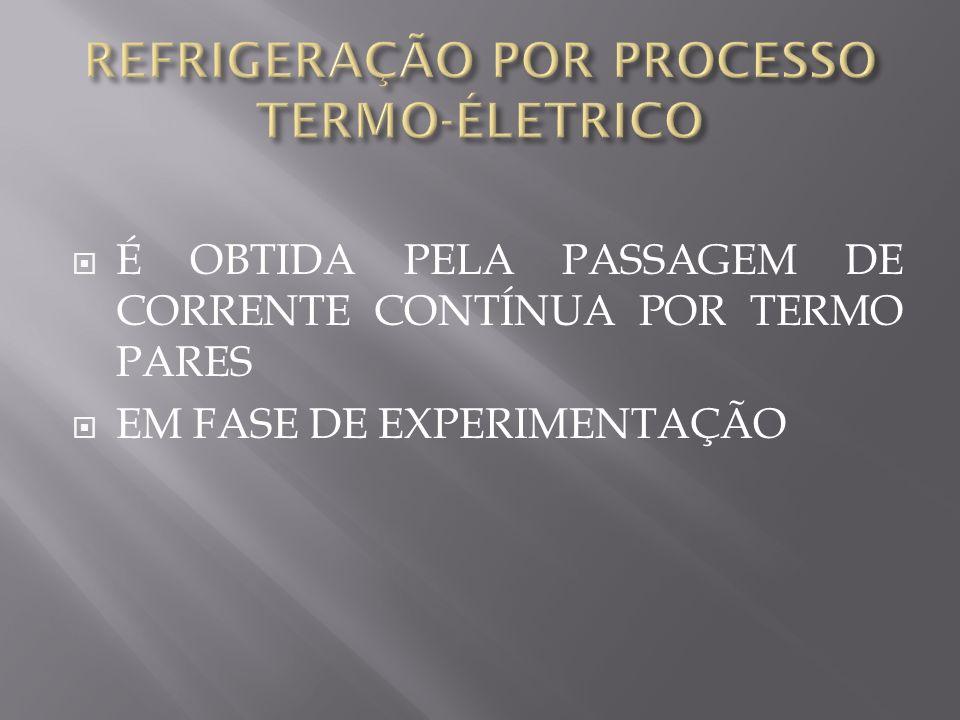 REFRIGERAÇÃO POR PROCESSO TERMO-ÉLETRICO