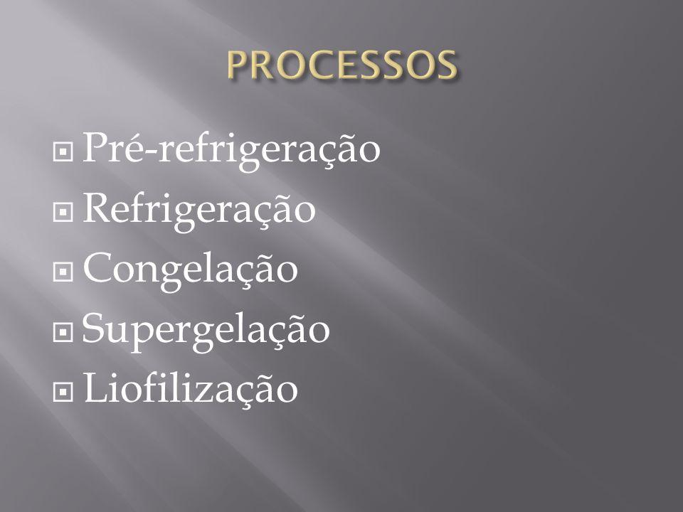 Pré-refrigeração Refrigeração Congelação Supergelação Liofilização