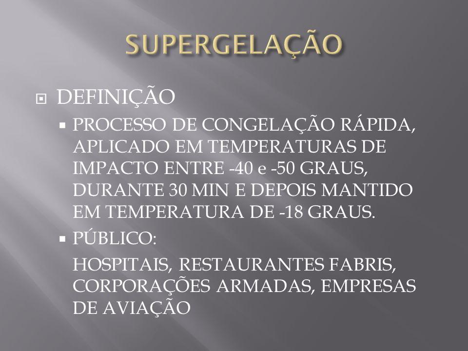 SUPERGELAÇÃO DEFINIÇÃO