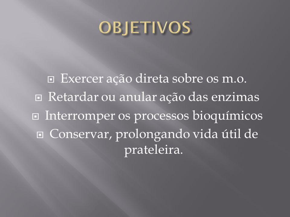 OBJETIVOS Exercer ação direta sobre os m.o.