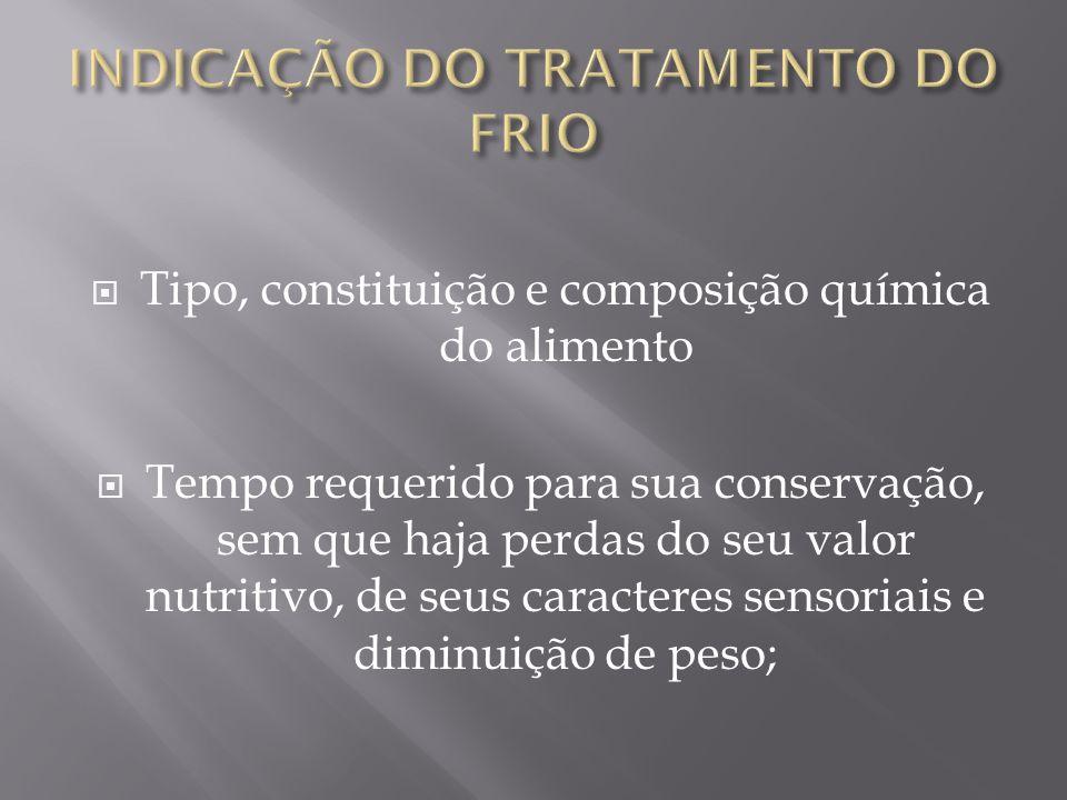 INDICAÇÃO DO TRATAMENTO DO FRIO