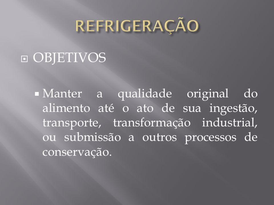 REFRIGERAÇÃO OBJETIVOS