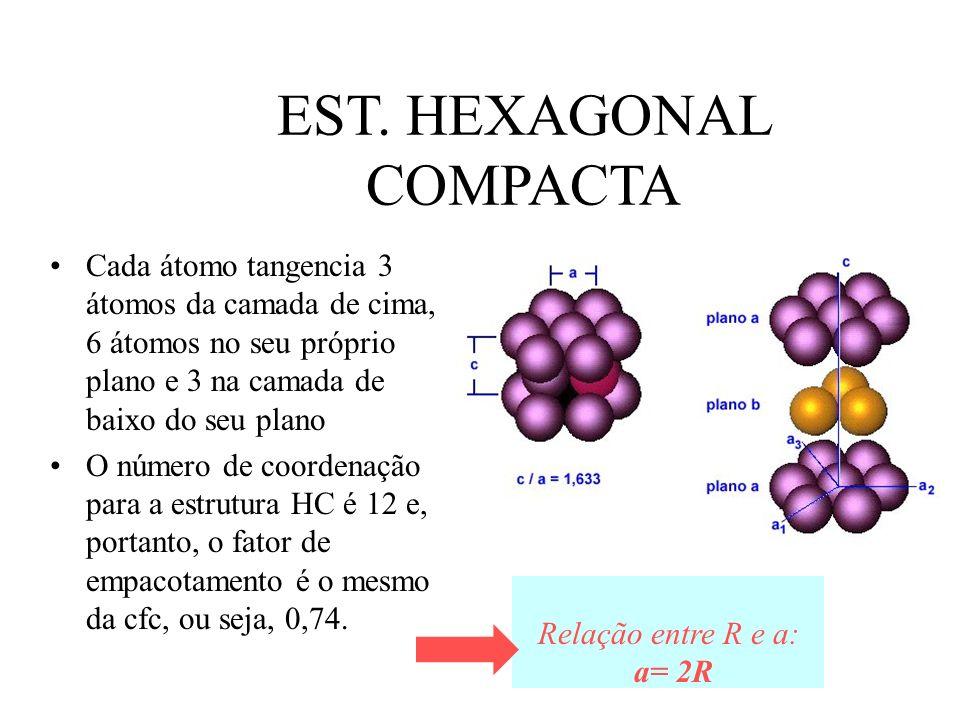 EST. HEXAGONAL COMPACTA