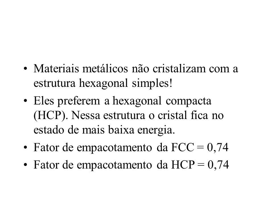 Materiais metálicos não cristalizam com a estrutura hexagonal simples!