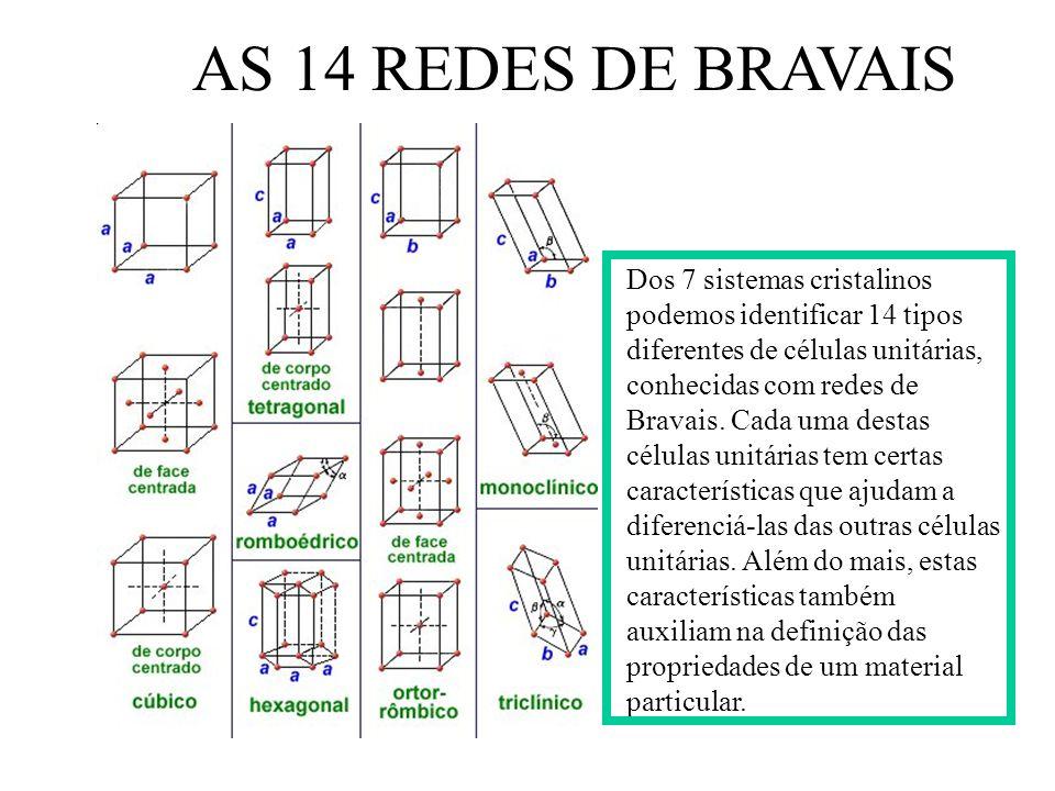 AS 14 REDES DE BRAVAIS