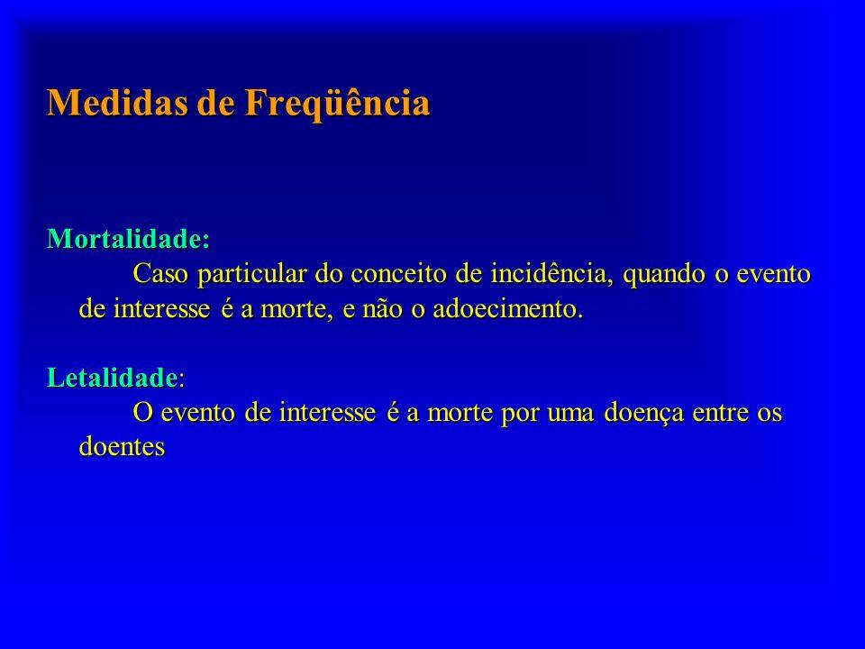 Medidas de Freqüência Mortalidade: