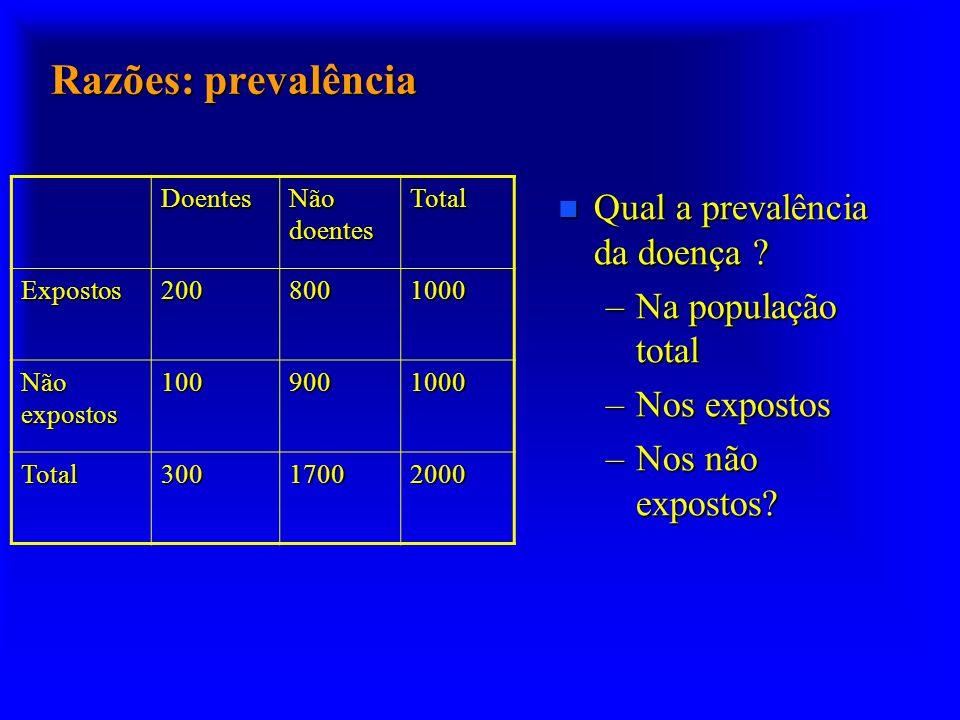 Razões: prevalência Qual a prevalência da doença Na população total