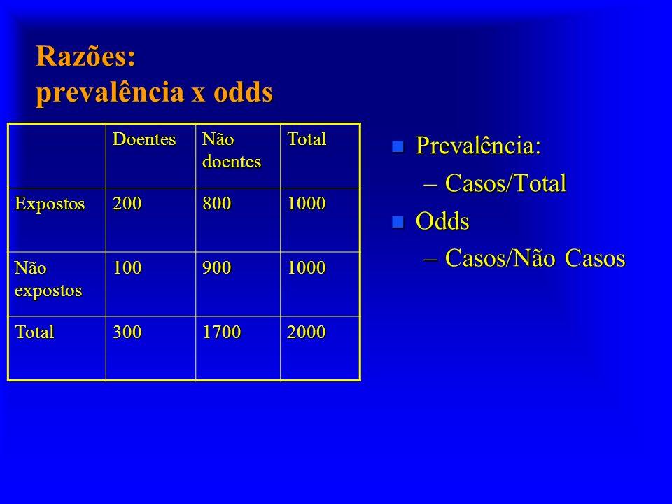 Razões: prevalência x odds